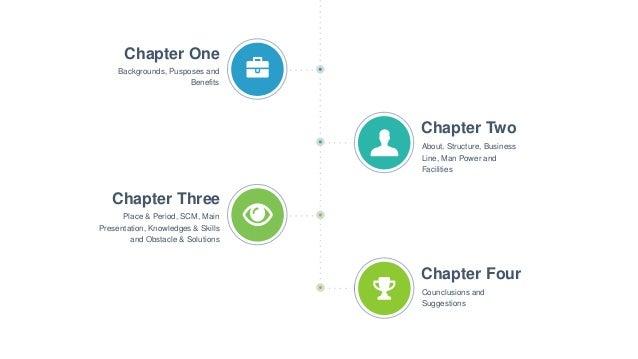 Contoh Presentasi Powerpoint Untuk Sidang Skripsi