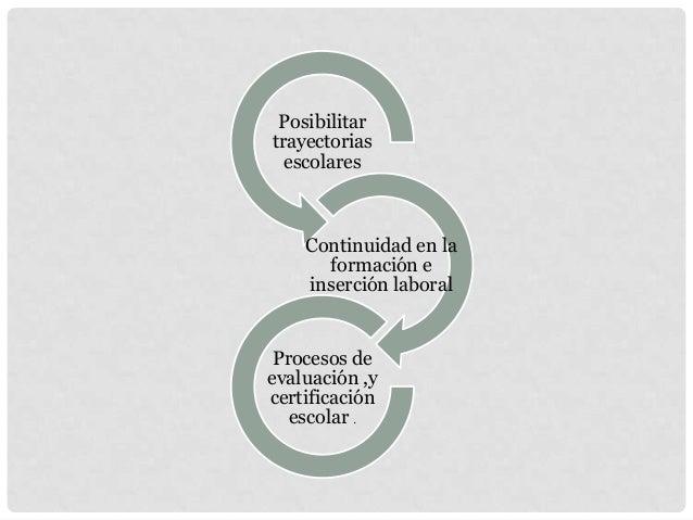 Posibilitar trayectorias escolares Continuidad en la formación e inserción laboral Procesos de evaluación ,y certificación...