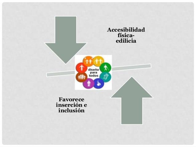 Accesibilidad física- edilicia Favorece inserción e inclusión