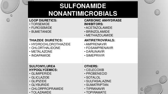 Chlorthalidone And Sulfa Allergy