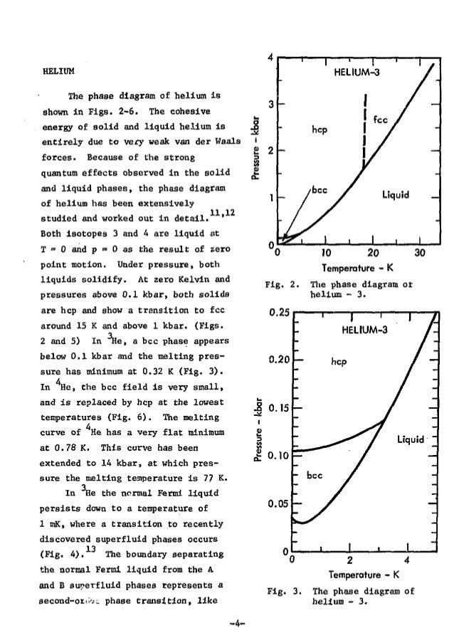 Diagramas de fase de alguno elementos 10 10 1112 helium the phase diagram ccuart Choice Image