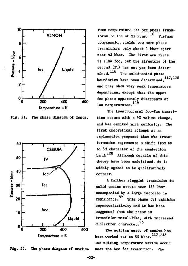 Diagramas De Fase De Alguno Elementos