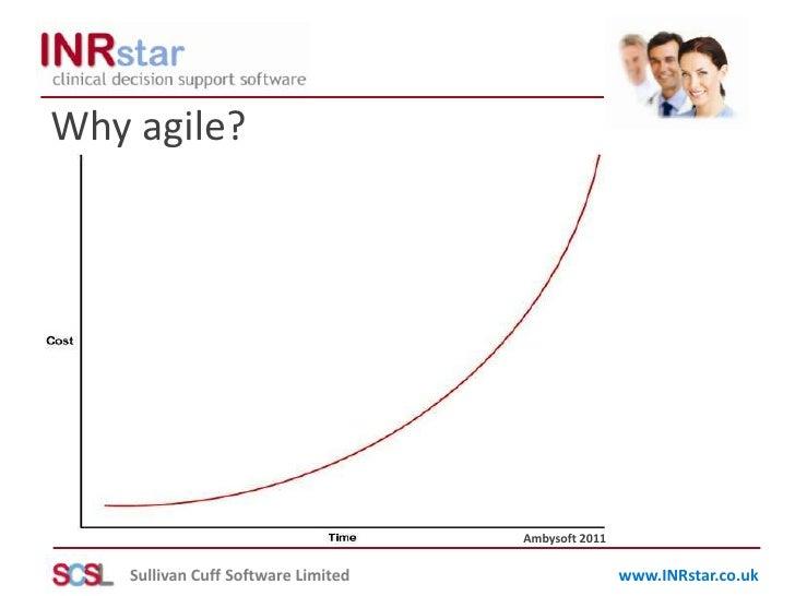 Why agile?<br />Ambysoft 2011<br />