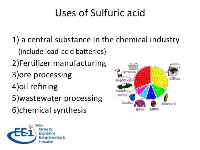 Spray Micronized Sulphur