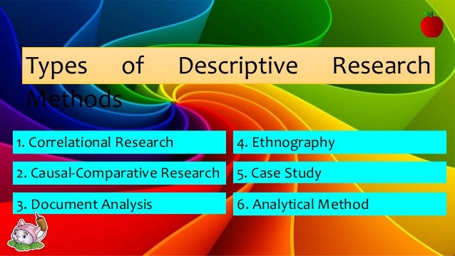 what is a descriptive research This research is the most commonly used and the basic reason for carrying out descriptive research is to identify the cause of something that is happening.