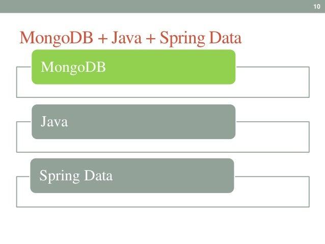 10MongoDB + Java + Spring Data  MongoDB  Java  Spring Data
