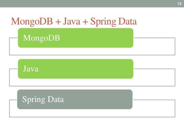 13MongoDB + Java + Spring Data  MongoDB  Java  Spring Data