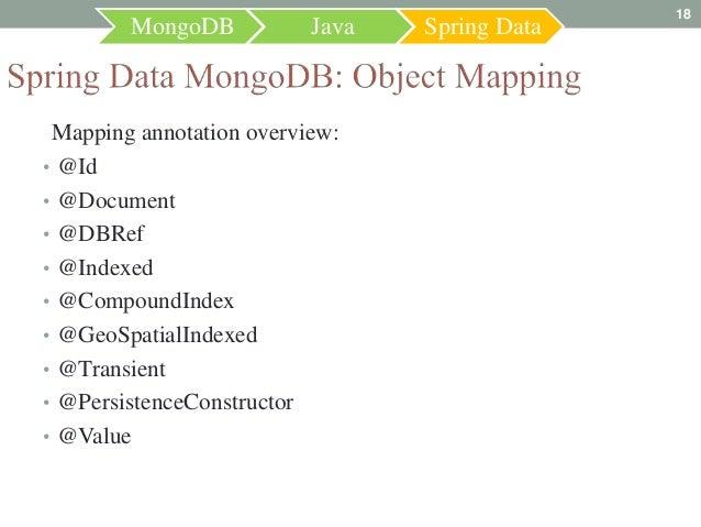 MongoDB + Java + Spring Data