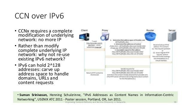 phd thesis ipv6 1 ipv6 create an ipv6 design for these requirements: there must be at least 300 networks and no more than 65,000 networks what is the most appropriate prefix.