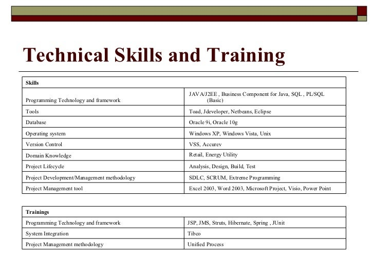 technical skills for resumes