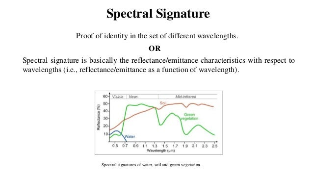 Spectral signature and spectral libraries