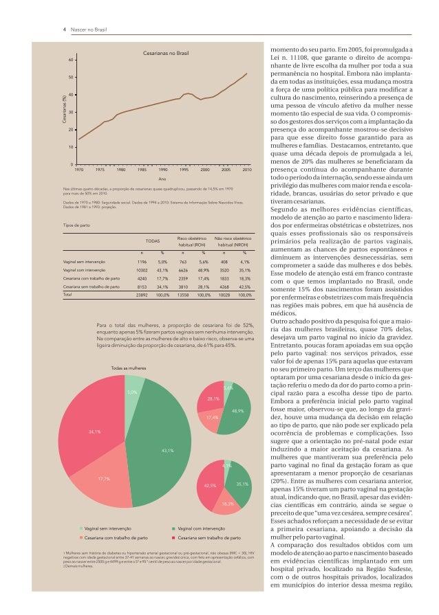 """""""NASCER no BRASIL"""" - sumário da pesquisa ENSP/FioCruz"""