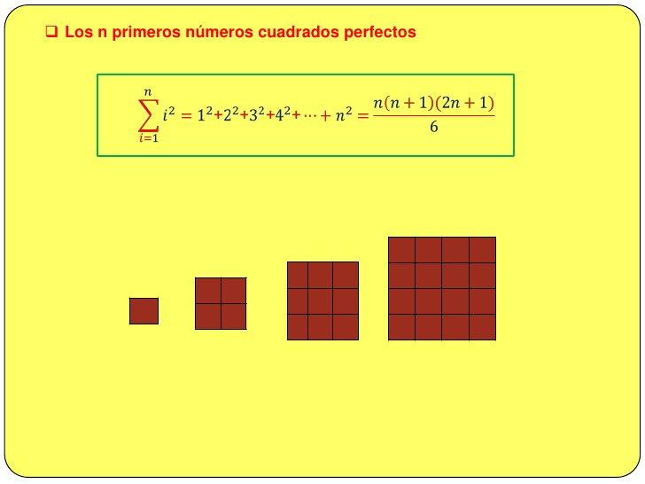 <ul><li>Los n primeros números pares naturales</li></ul>𝑖=1𝑛2𝑖=2+4+6+8+…+𝟐𝒏=𝑛𝑛+1<br /><br />Demostración:<br />𝑖=1...