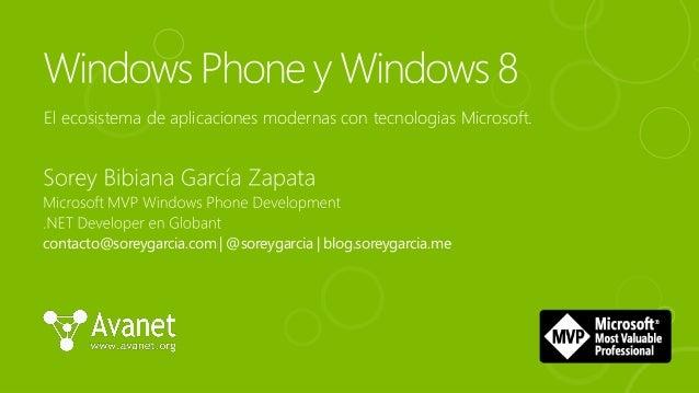 El ecosistema de aplicaciones modernas con tecnologias Microsoft.  contacto@soreygarcia.com | @soreygarcia | blog.soreygar...