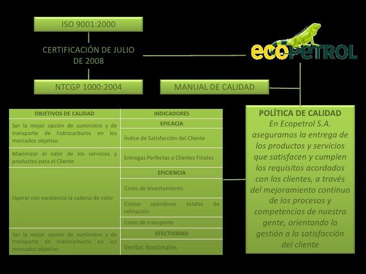 BSC Dirección de Relacionamiento con el Inversionista de Ecopetrol