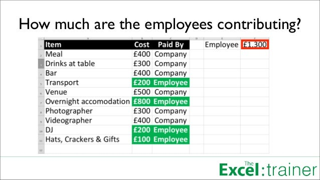 How much are the employees contributing?