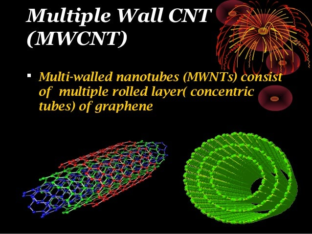 Growth Of Carbon Nanotubes
