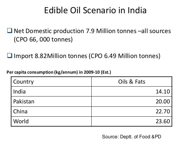 edible oil scenario in india India palm oil market size is anticipated  a positive factor in the indian production scenario is a significant  edible oil applications accounted for nearly .