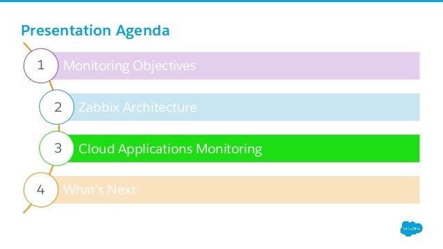 Sumit Goel - Monitoring Cloud Applications Using Zabbix | ZabConf2016