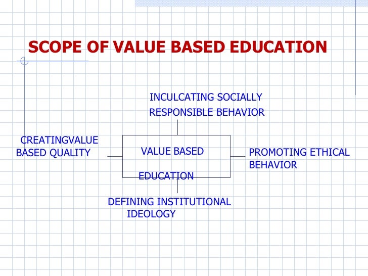 Importance of value based education essay