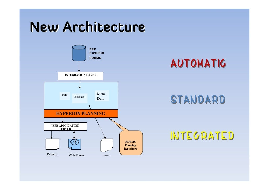 Attrayant ... Multiple Systems; 4. New Architecture ...