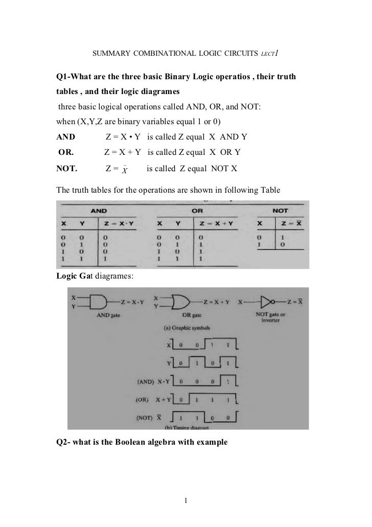 SUMMARY COMBINATIONAL LOGIC CIRCUITS            LECT1Q1-What are the three basic Binary Logic operatios , their truthtable...