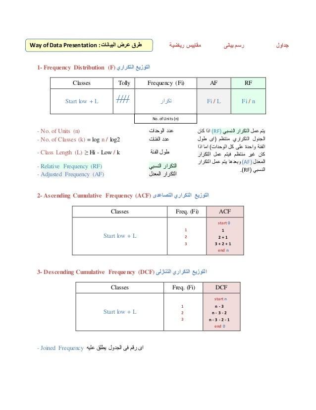 Principles of Statistics Slide 3
