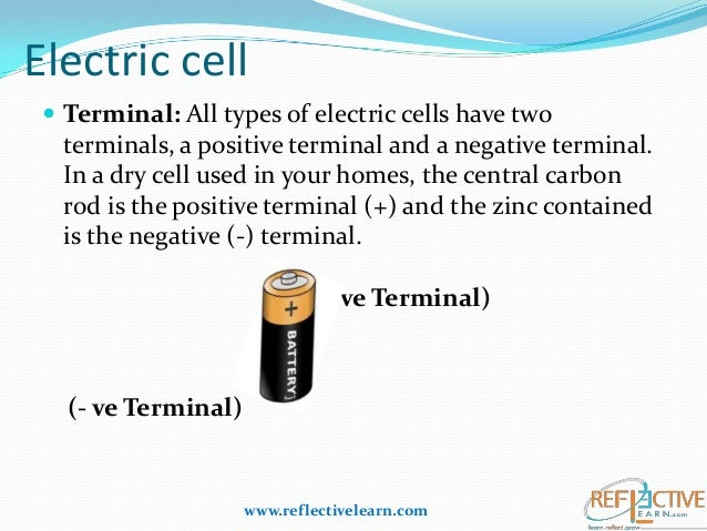 an overview of electrolytes Electrolytes are salts in the body that conduct electricity and are found in the body , fluid, tissue, and blood examples are chloride, calcium,.