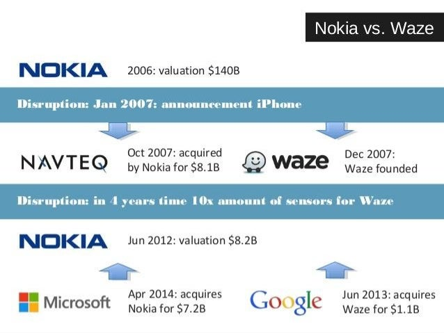 In the future every company will become a Software company
