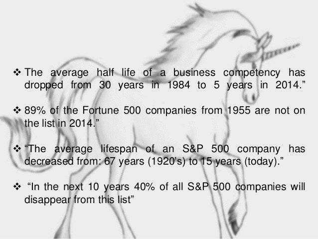 """ The average half life of a business competency has dropped from 30 years in 1984 to 5 years in 2014.""""  89% of the Fortu..."""