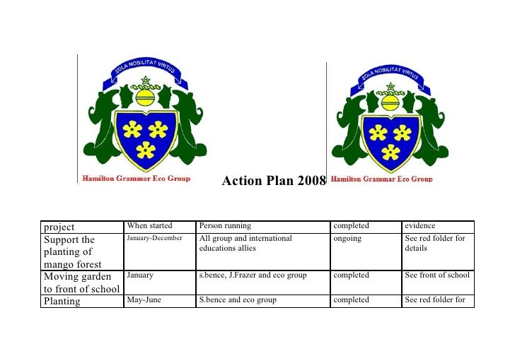 Action Plan 2008   project              When started       Person running                    completed   evidence Support ...