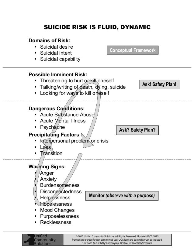 Domestic violence safety plan worksheet for Suicide safety plan template