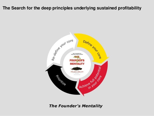  Founders typically begin by rallying around unmet needs of underserved customers, or creating a new industry altogether....