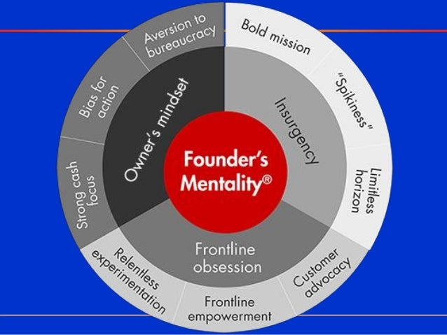  As companies grow, these three ingredients are challenged—as are the three key traits of the founder's mentality.  Issu...