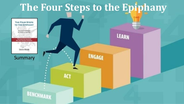 The Four Steps to the Epiphany Summary