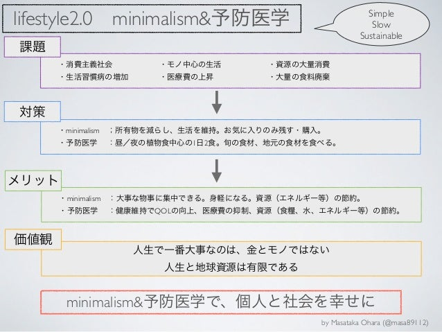 lifestyle2.0minimalism&予防医学                           Simple                                                        Slow ...