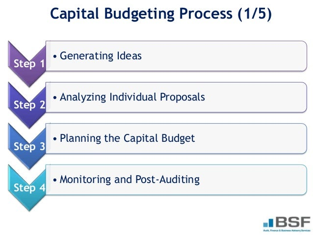 capital budgeting case 1 Capital budgeting procedures, a decision is completely characterized by the stream of incremental cash flows: x 0 x 1  in each case the firm will have cash.