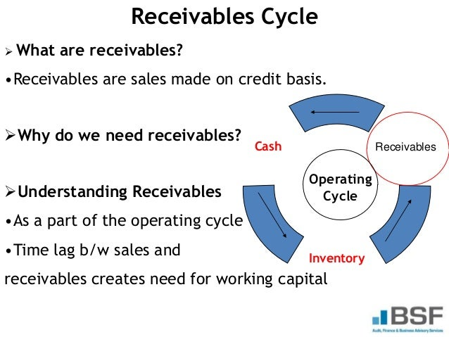 selling and collection of receivables I'm selling my company - what happens i'm selling my company - what happens to my receivables it offers the buyer control over collection of those.