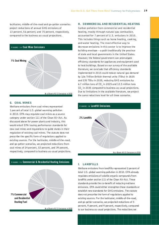 """WRI Report: """"Can The U.S. Get There From Here?"""""""