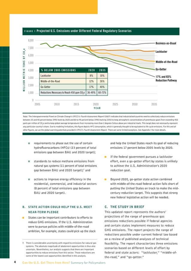 figur e 1                          Projected U.S. Emissions under Different Federal Regulatory Scenarios                  ...