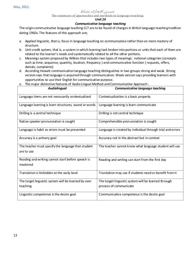 essay structure in english my village