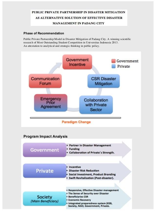 Universitas  Indonesia  2013      Phase of Recommendation Public Private ...