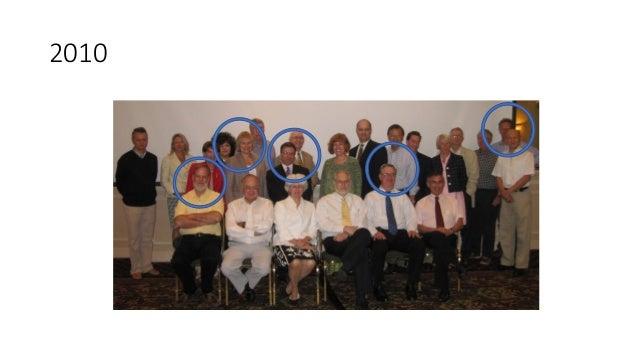 The timeline of AA symposium • 2008 in Bethesda- Genetics and Immunology • 2009 in Denver - Immunology, animal models, dru...