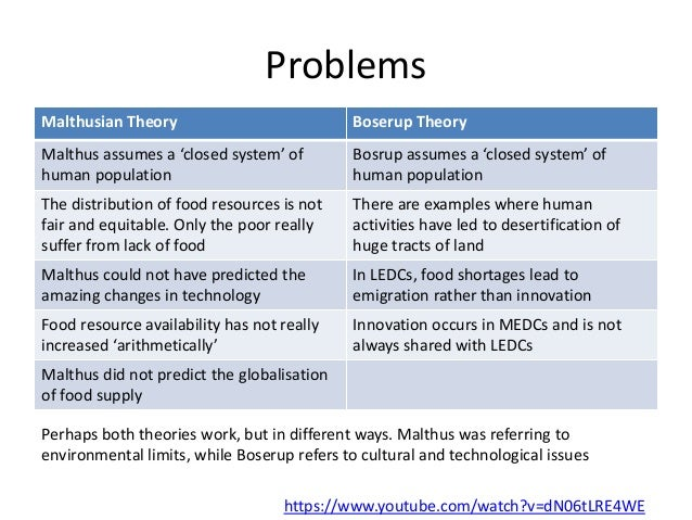 malthus and boserup population theory The answer is the population principle, which is the only thing most people know about malthus and it's largely correct in the absence of institutions, humans are reduced to their biological basics.