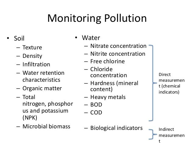 summary of water pollution