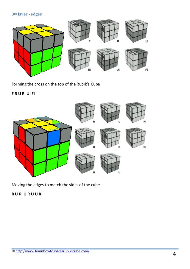 how to solve a rubik cube When future generations look back on 2018 what will they remember not much, i suspect, except for this amazing robot that can solve a rubik's cube in 38 seconds.