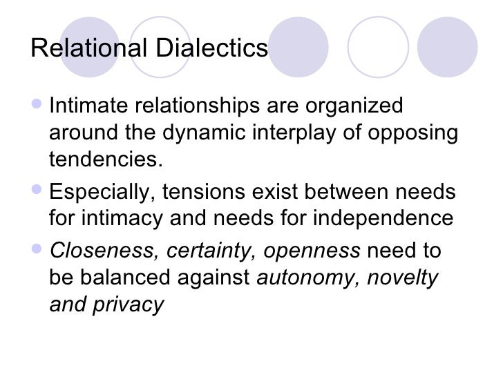 dialectic relational theory Relationaldialectics theory,applied leslie a baxter relational-communicationexperiencesthatpeoplefindchallengingintheir elsewhere have discussed fundamental differences in various dialectical approaches(baxter&braithwaite,2006c.