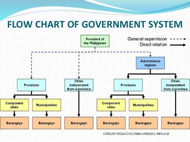LOCAL GOVERNMENT UNIT EBOOK