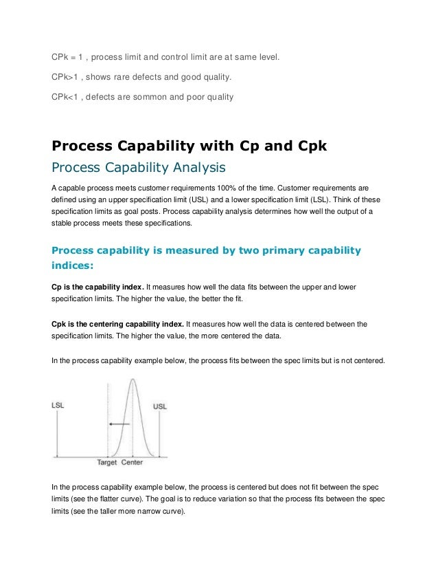 Summary research on c pk vs cp