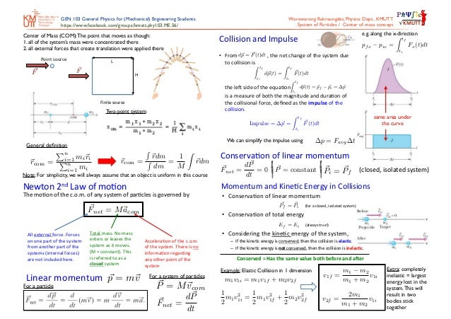 Phy103 Infographics Of The Physics Course Phy103 For Mechanical Engineering Students on Forces And Motion Problems
